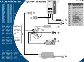 Calibrator_UNIQ_System